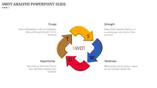 Material Designs Swot Analysis Powerpoint Slide